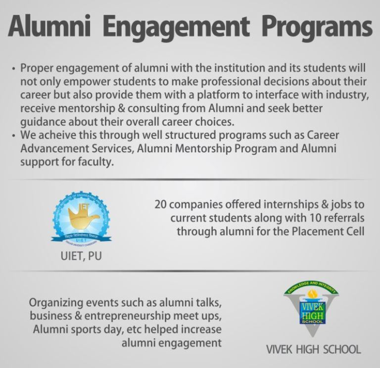 Alumni Engagement